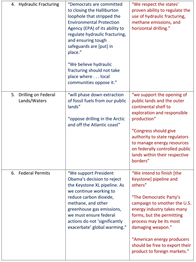 Energy Policy Table 2.jpg