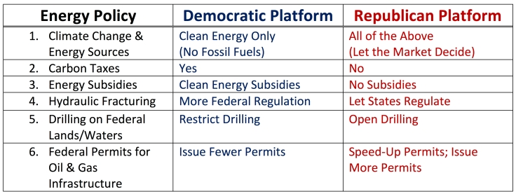 Summary Policy Table.jpg